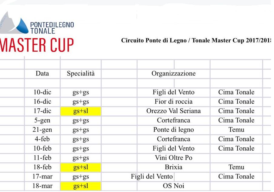 Fisi Alpi Centrali Calendario.Calendario Circuiti 2018 2019